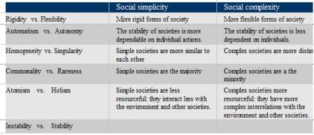 chart-i-on-society